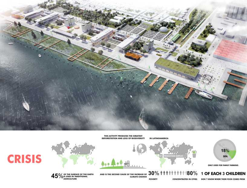 Havana food port's redevelopment