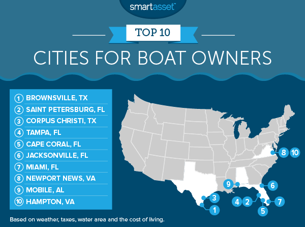 Miami Gets Robbed, Ranks 7th Among Nation's Best Boat Cities