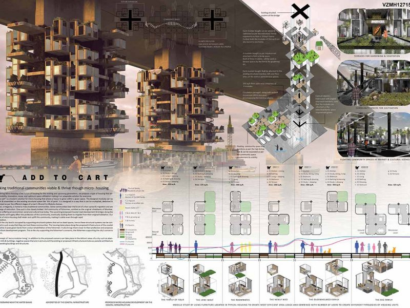 Winners for Micro Housing Architecture-2019